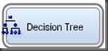 SAS_tree